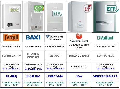 Calderas de condensacion ERP